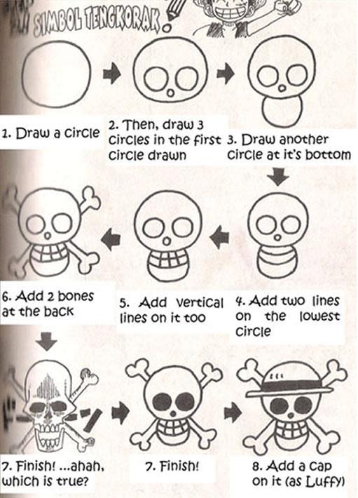 Dibujo para colorear Como dibujar calavera de One Piece