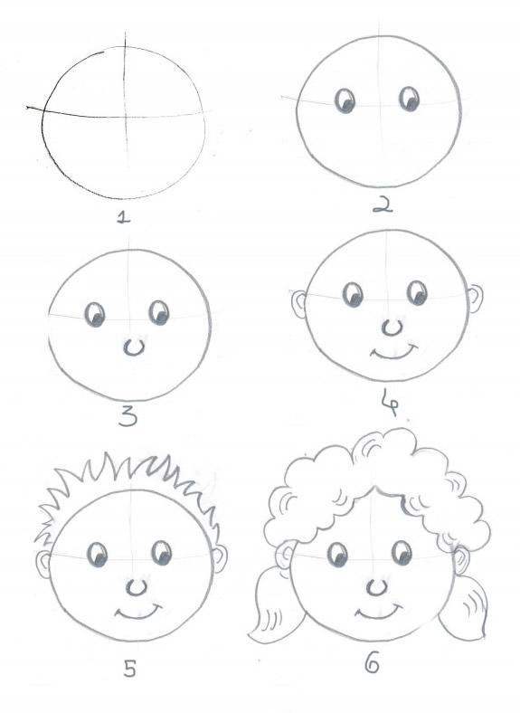 Dibujo para colorear Como dibujar la cara de una niña